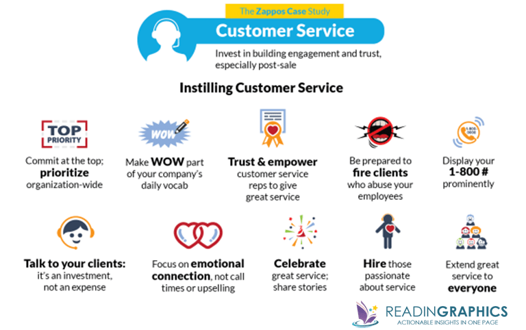 Delivering happiness_customer service