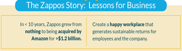 Delivering happiness_zappos story
