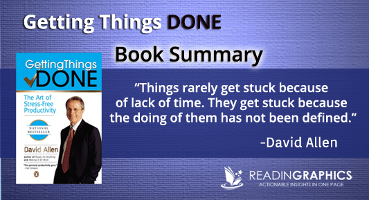 Getting Things Done Book Summary Art of stress free productivity by David Allen