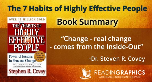 book report seven habits of highly Whether the reason for landing on this article is that you heard of this steve covey's famous book called 7 habits of highly effective people or you saw a share on one of the social media sites, you're at the right place.