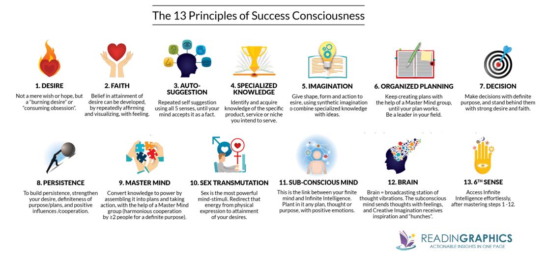 TGR_13-success-principles_with-logo