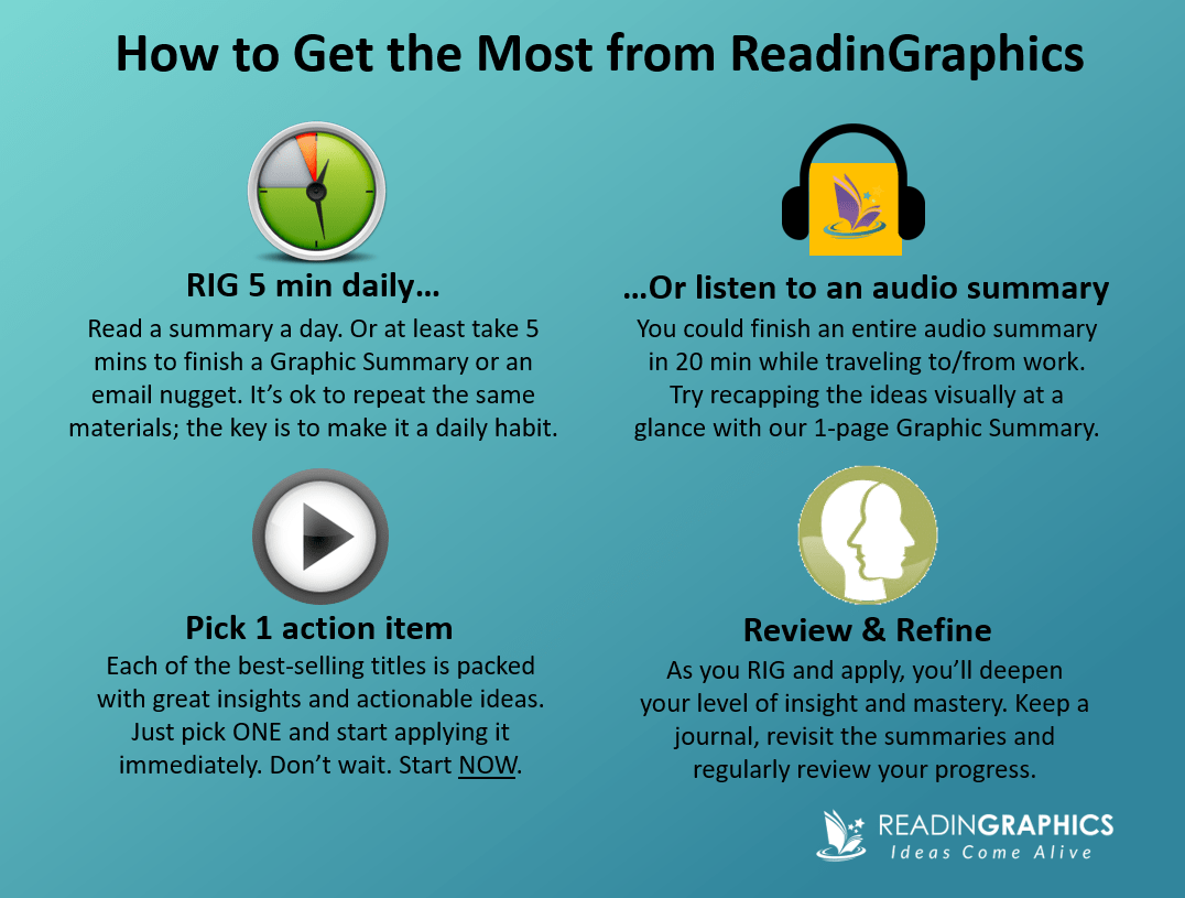 Get the most from ReadinGraphics