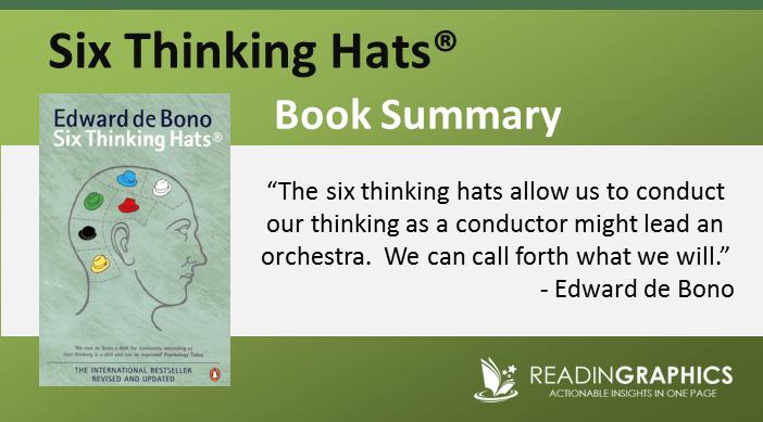 241217217e1 Book Summary - Six Thinking Hats® by Edward de Bono