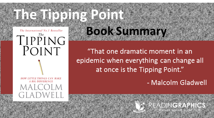 an overview of the epidemic factors in tipping point by malcolm gladwell The tipping point: how little things can make a big difference is the debut book by malcolm gladwell, first published by little, brown in 2000 gladwell defines a tipping point as the.