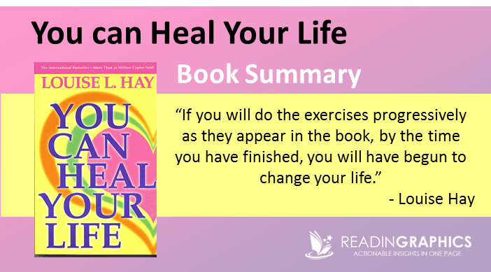 Book Summary You Can Heal Your Life By Louise Hay