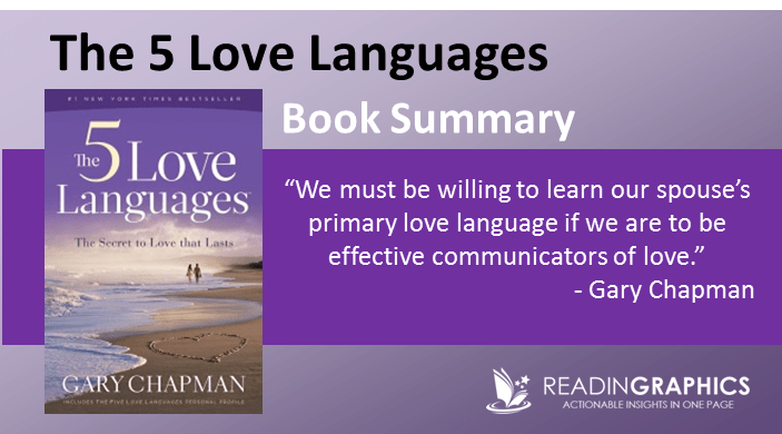 Book Summary The 5 Love Languages The Secret To Love That Lasts
