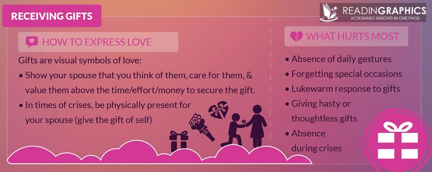 secret language of birthdays relationship pdf