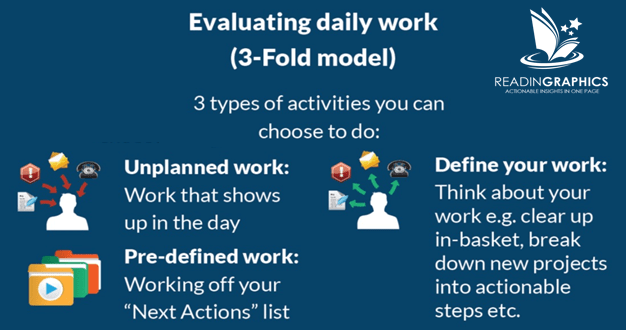 Getting Things Done_evaluating daily work