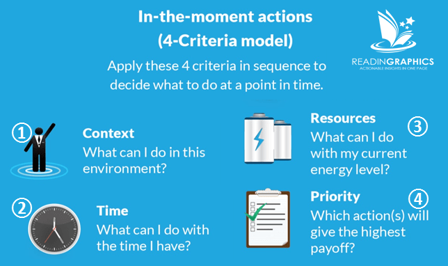 Getting Things Done_in the moment actions