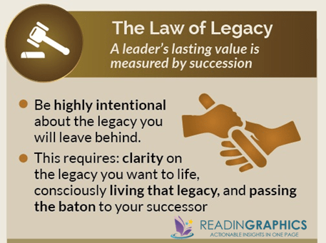 The 21 irrefutable laws_#21 Law of Legacy1