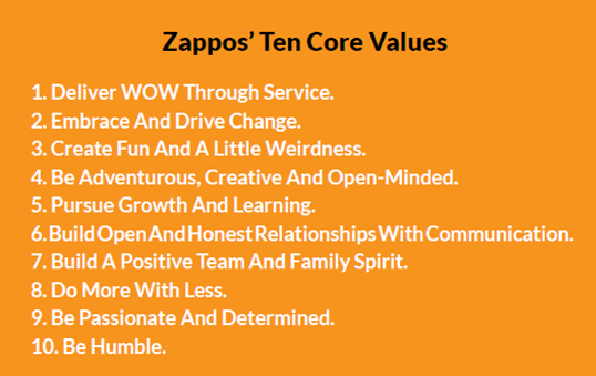 Delivering happiness_Zappos core values