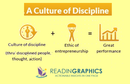 Good to Great_Culture of discipline2