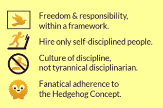 Good to Great_Culture of discipline3
