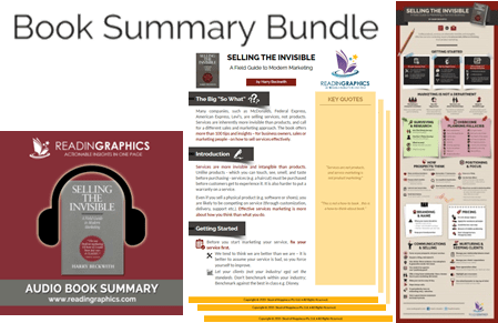 Selling the Invisible summary_book summary bundle