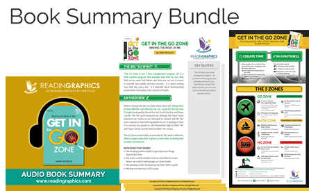 Get in the Go Zone summary-bundle