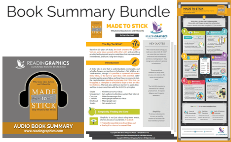 Made to Stick summary_book summary bundle