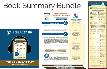 Secrets of The Millionaire Mind summary_book summary bundle