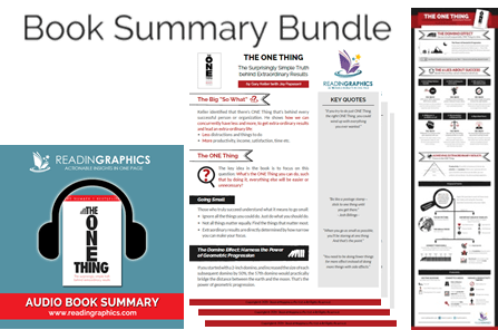 The One Thing summary_book summary bundle