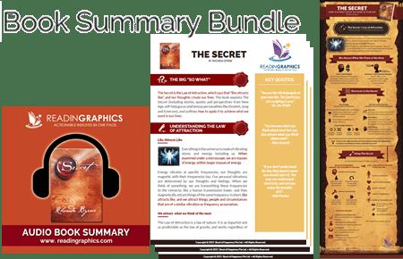 The Secret summary_Book Summary Bundle