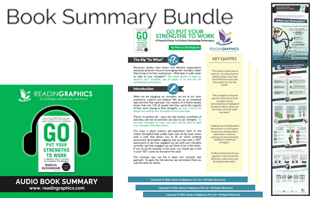 Go Put your Strengths to Work summary_bundle