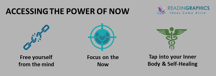 The Power of Now summary_Overview