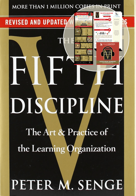 "the fifth discipline summary In peter senge's the fifth discipline, he introduces seven learning  it as ""how  can we be of the greatest benefit and resource to our clients."