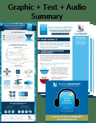 Blue ocean strategy pdf free download 2019