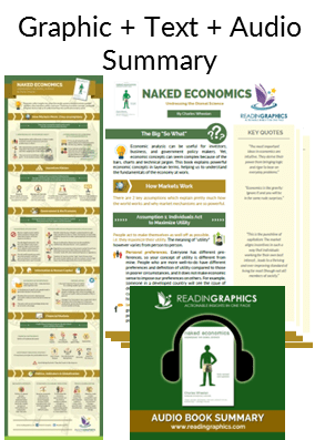 Summary Of Naked Economics