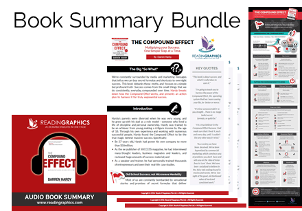 The Compound Effect summary_Book Summary Bundle