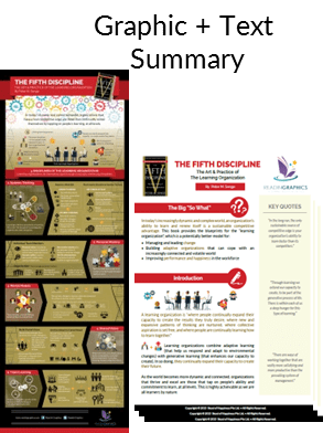 the fifth discipline book summary