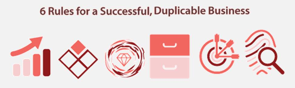 The E-Myth Revisited summary_6 rules for business duplication