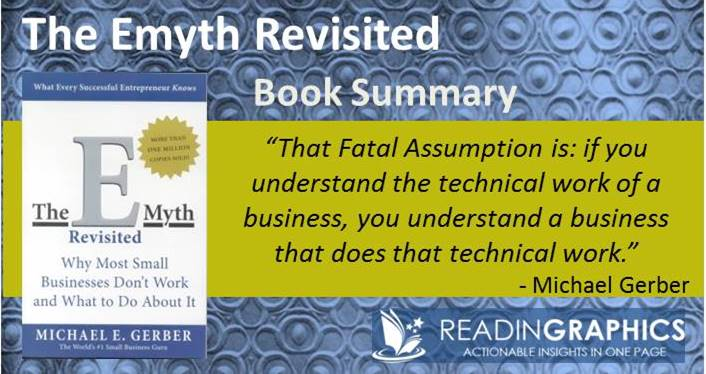 Book Summary The EMyth Revisited Why Most Small Businesses Don - E myth business plan template