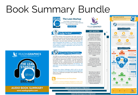 The Lean Startup summary_book summary bundle