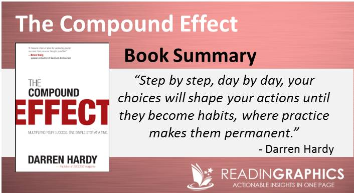 Book Summary – The Compound Effect: Multiplying your Success. One ...
