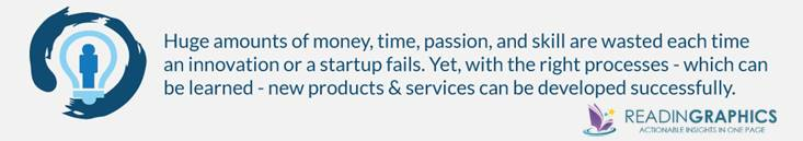 The Lean Startup summary_introduction