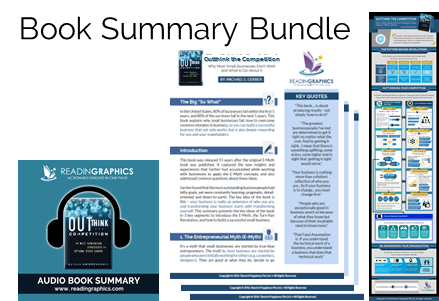 Book Summary     OutThink the Competition  How a New Generation of     Summary Bundle Outthink the Competition  png