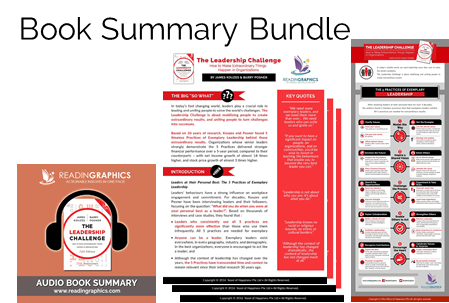 The Leadership Challenge summary_bundle