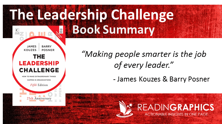 leadership book summary In this book, the authors reveal the results of more than 20,000 in-depth interviews with leaders and more than 10,000 followers around the world to ask.