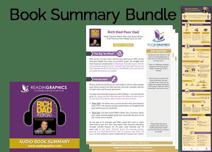 Rich Dad Poor Dad summary_Book summary bundle