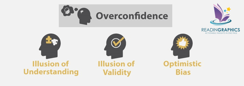 Thinking Fast and Slow summary_overconfidence