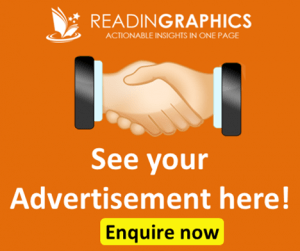 ads_advertise-with-rig