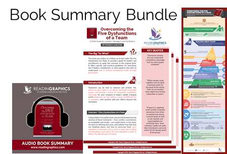 Overcoming The Five Dysfunctions Of A Team Summary_book Summary Bundle
