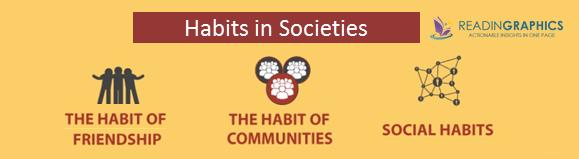 The Power of Habits summary_social habits