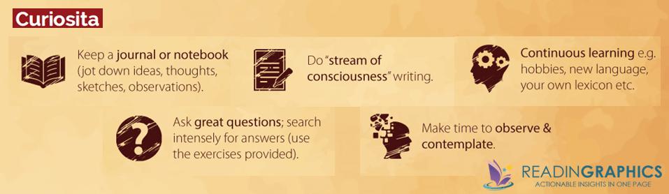 Think like Da Vinci summary_curiosita