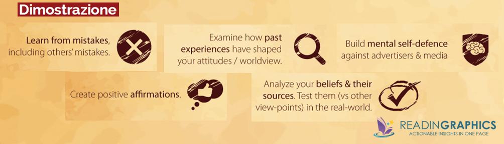 Think like Da Vinci summary_dimostrazione