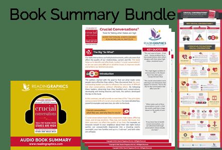 Crucial Conversations Summary_Book summary bundle