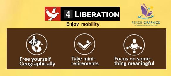 The 4-Hour Workweek_Liberate