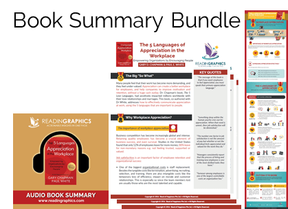 The 5 Languages of Appreciation in the Workplace summary_book summary bundle