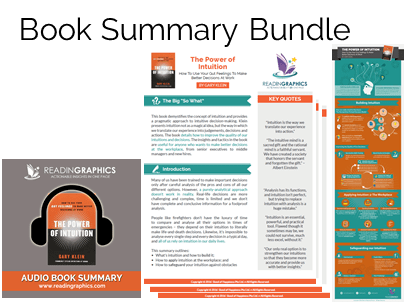The Power of Intuition summary_Bundle
