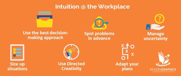The Power of Intuition summary_using intuition at the workplace